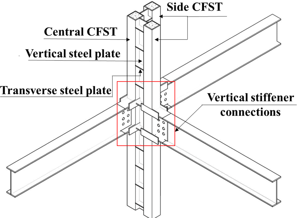 Experimental Study of the Shear Capacity of Steel Beam-to-L