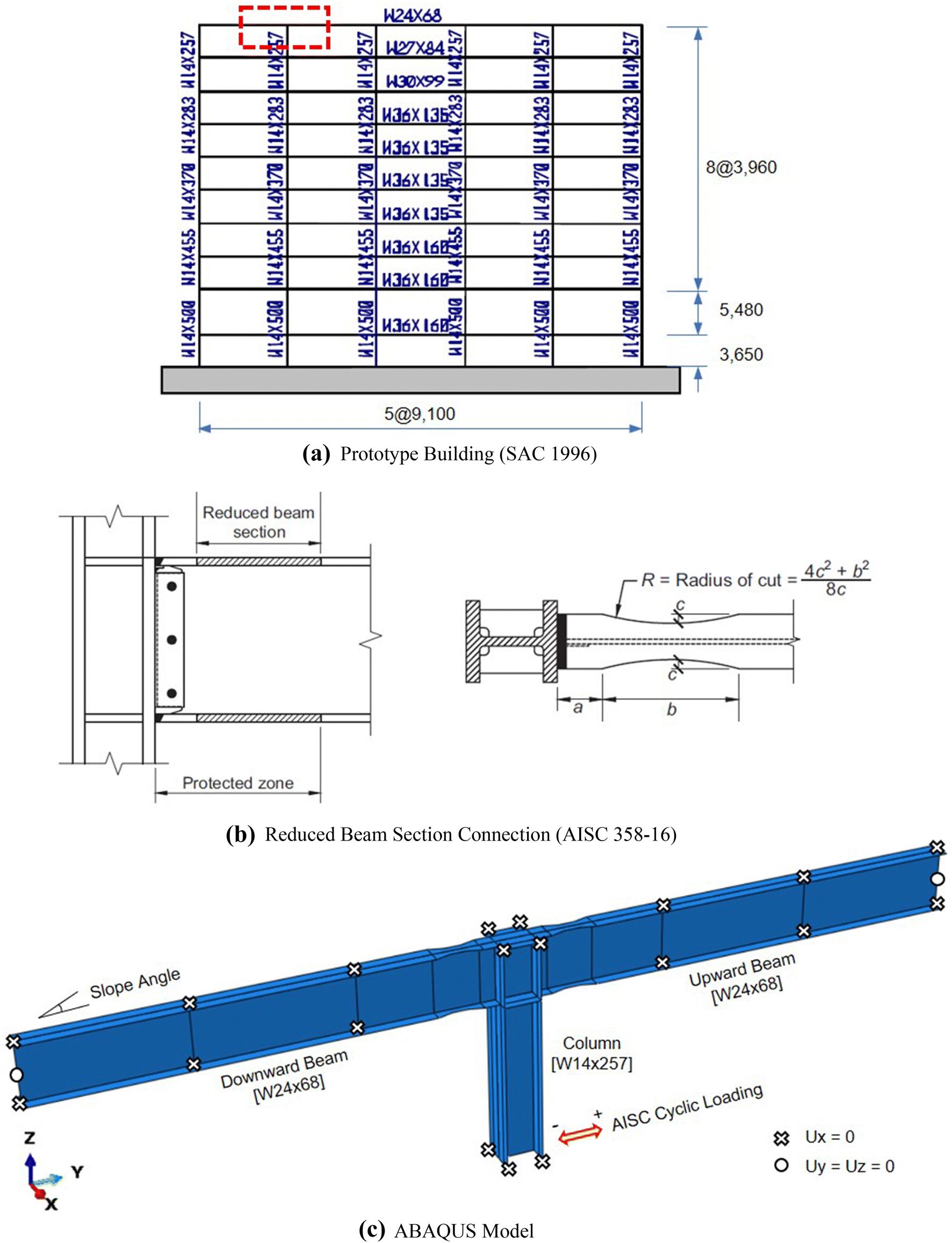 Typical Bending Moment Diagram Of Frame Beams In Tm - Wiring Diagram