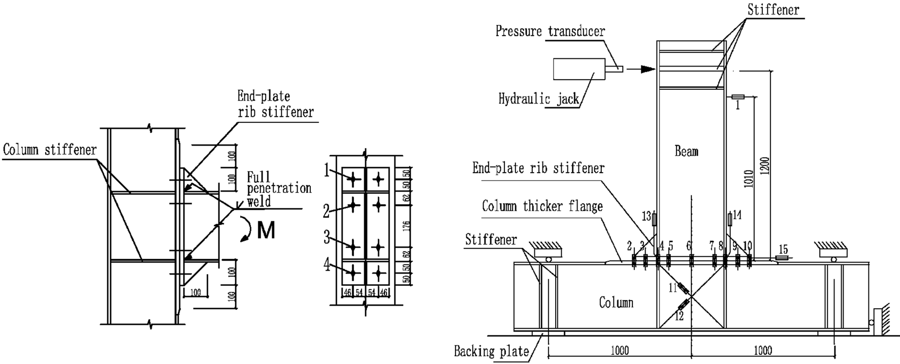 Evaluation of Friction Strength Loss in Endplate Moment
