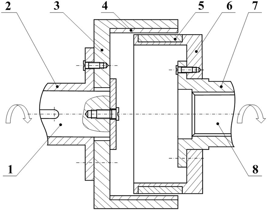 Multi-objective Optimization of Permanent Magnet Adjustable