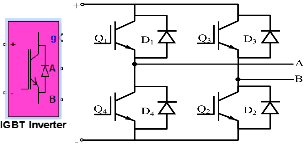 Enhanced Indirect Field-Oriented Control of Single-Phase Induction