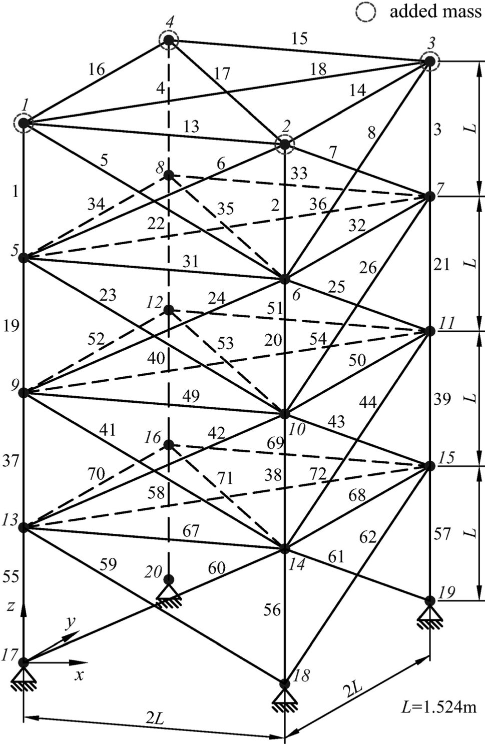 Size and Shape Optimization of Truss Structures with Natural