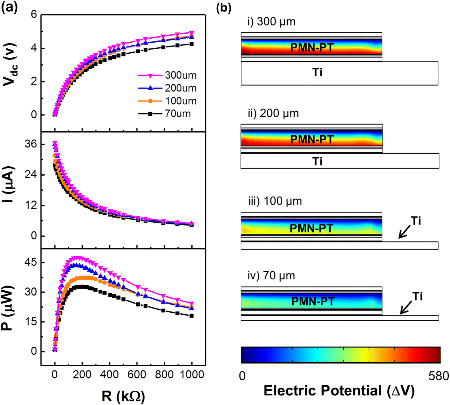 Effect Of Thickness Ratio In Piezoelectric Elastic Cantilever International Harvester M Magneto Wire Diagram Open Image New Window