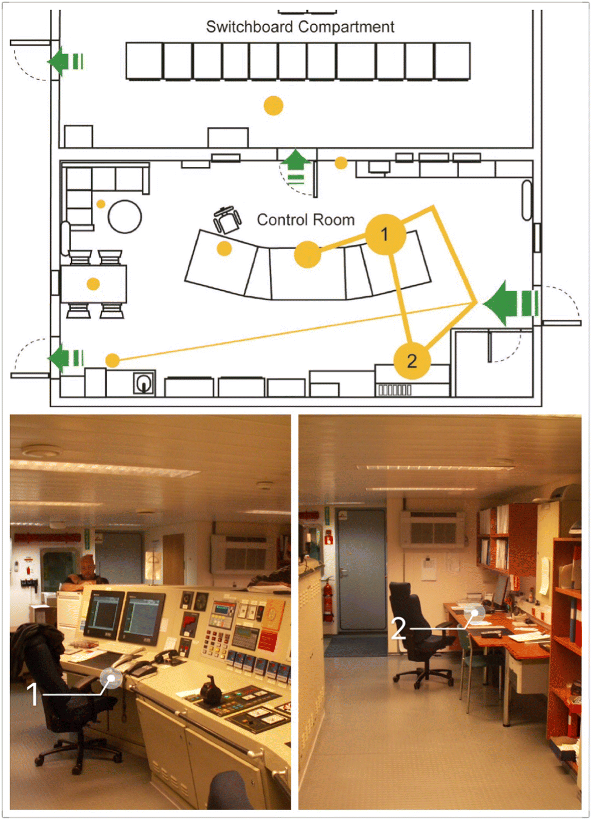 Managing unruly technologies in the engine control room