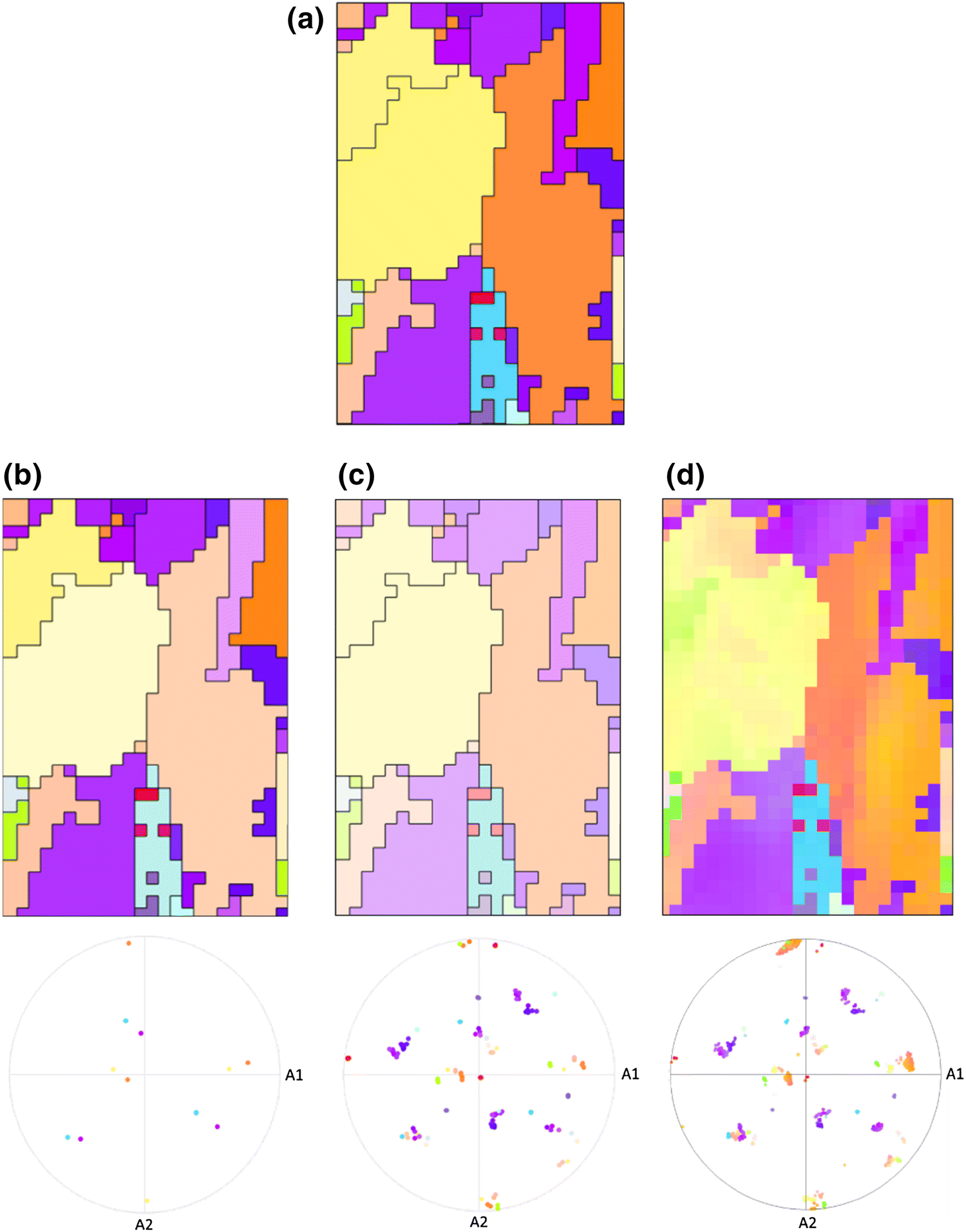 Graphically Assisted Dynamical Subsetting of Crystal