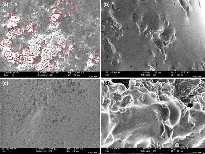 Tailor-made fumed silica-based nano-composite polymer
