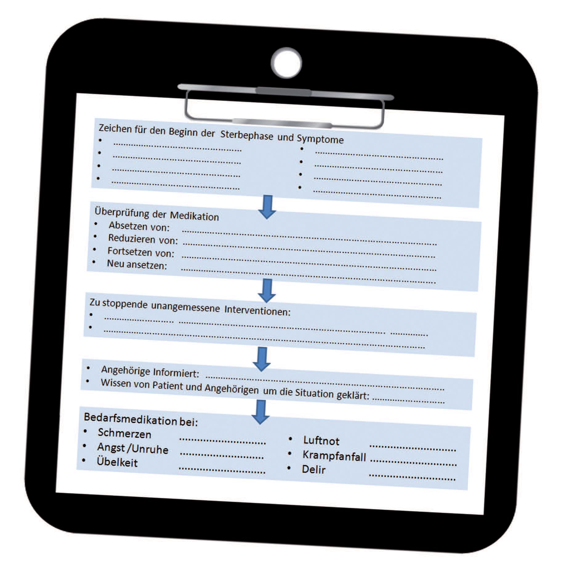 Wohlbefinden des Patienten hat oberste Priorität | SpringerLink
