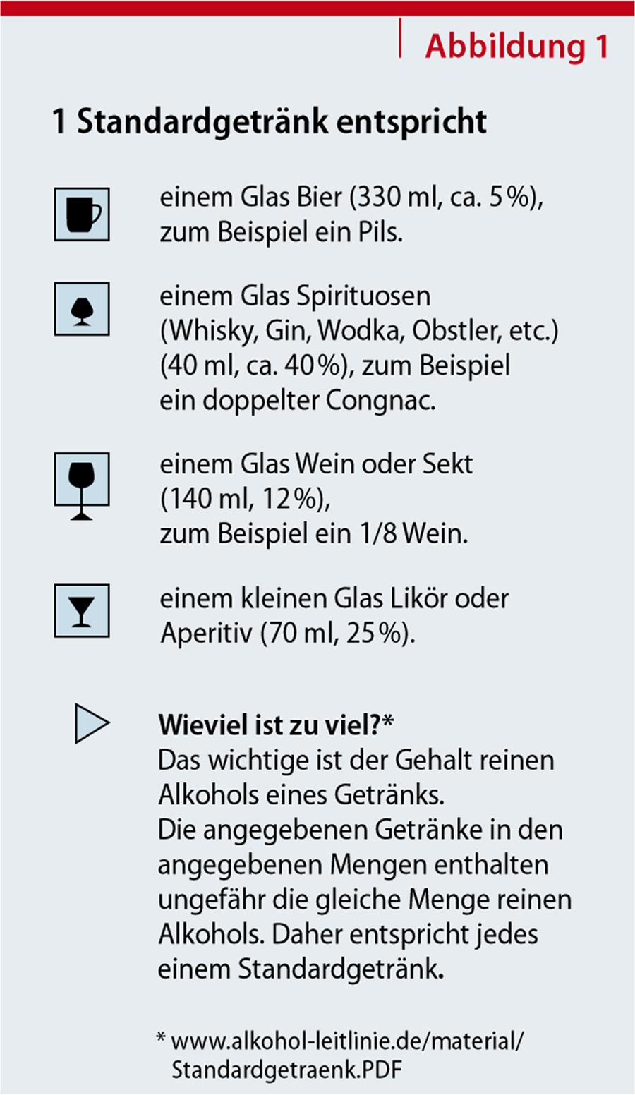 Akuttherapie der Alkoholabhängigkeit   SpringerLink