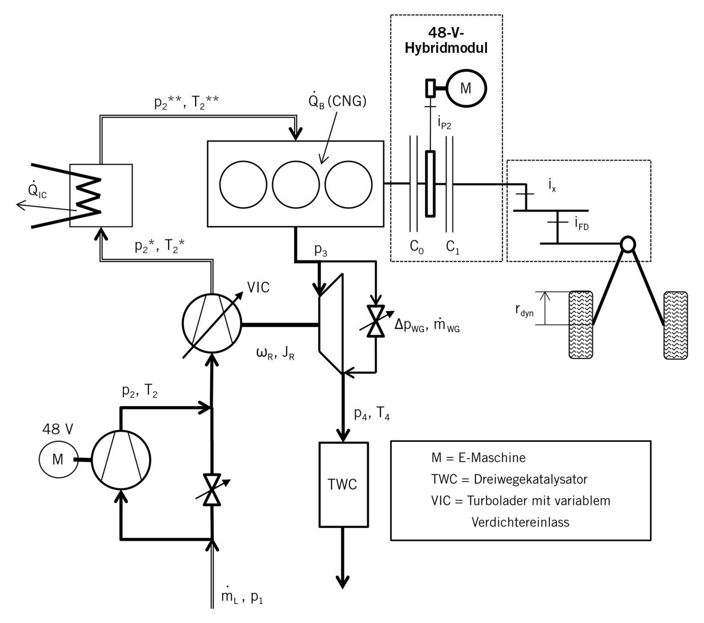 Methanbetriebener Mildhybrid-Antriebsstrang | SpringerLink on