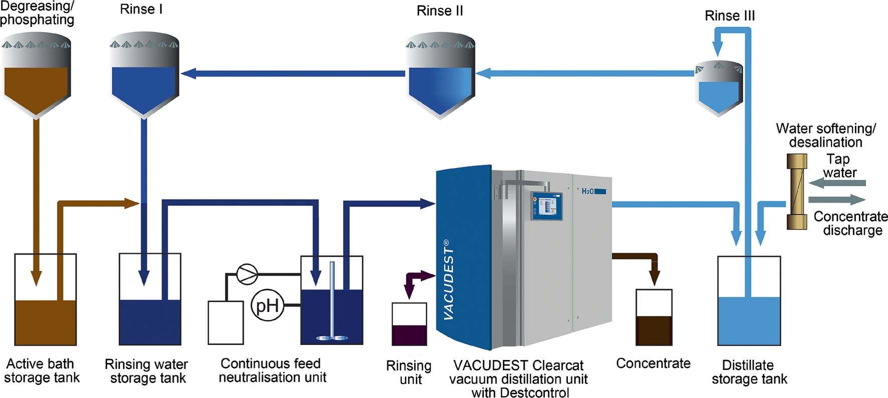 Efficient and Cost-Effective Wastewater Treatment | SpringerLink