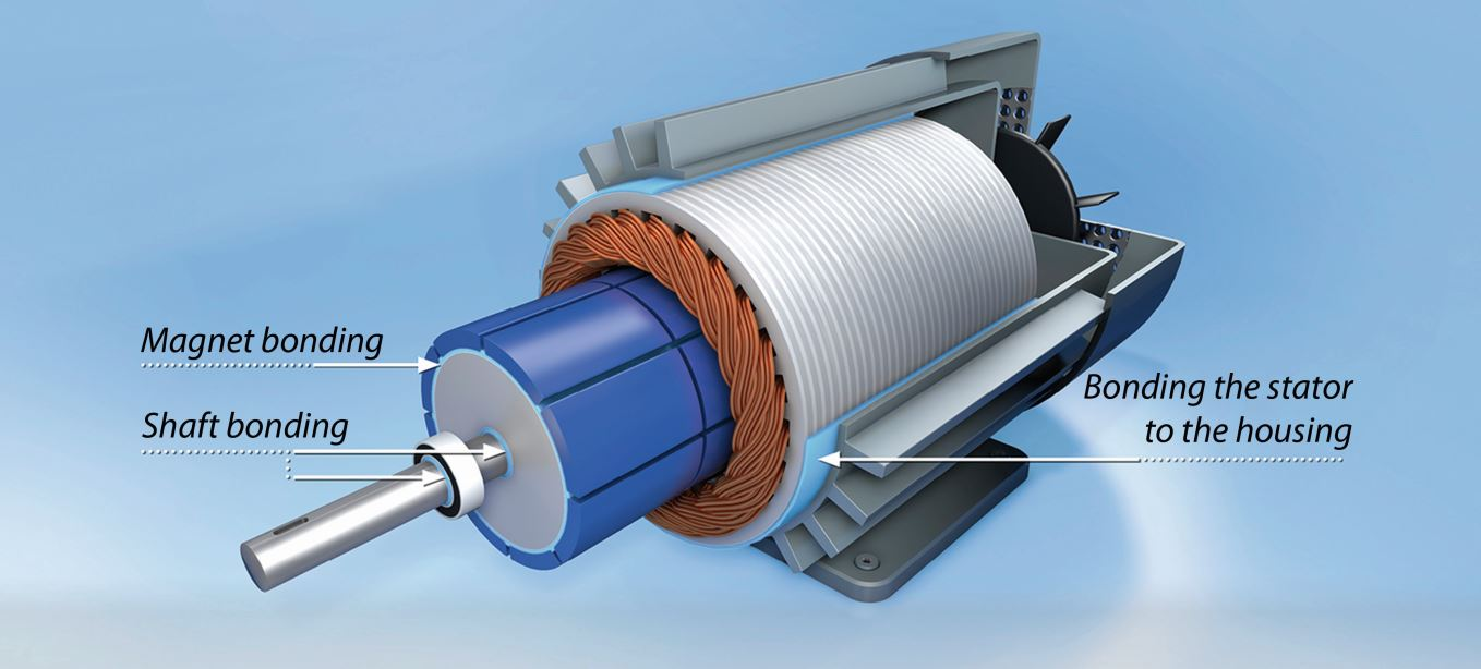 Why Electric Motors Should Be Assembled by Bonding