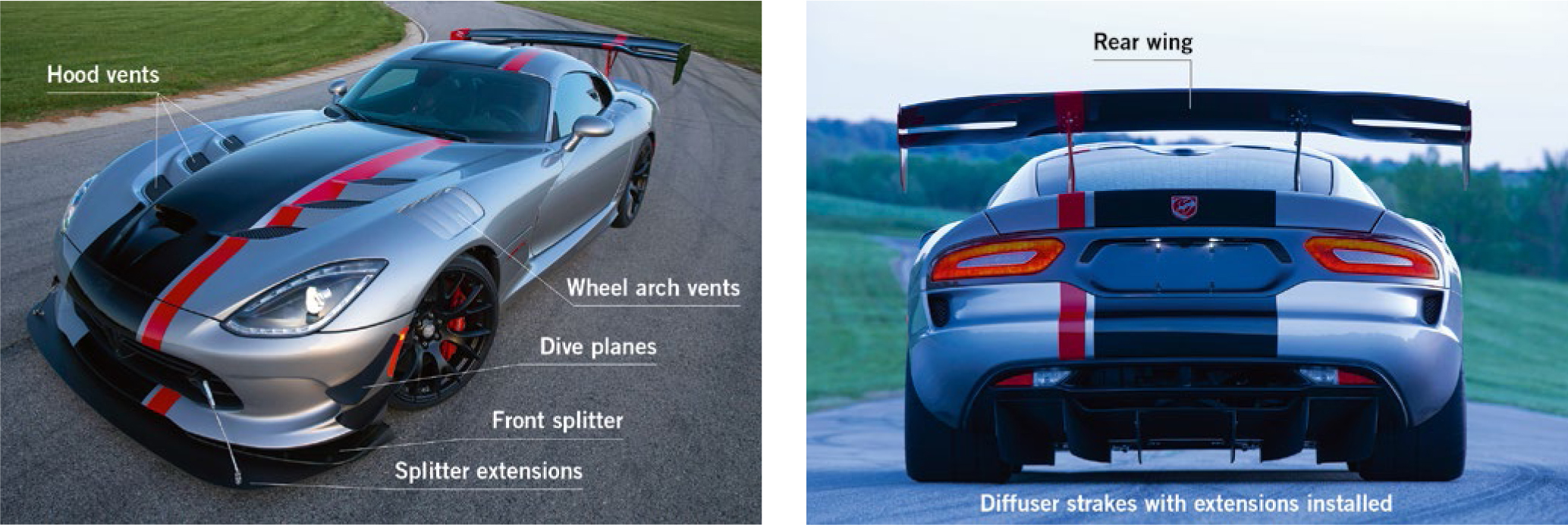 Dodge Viper ACR The Aerodynamics of a Street-legal Race Car