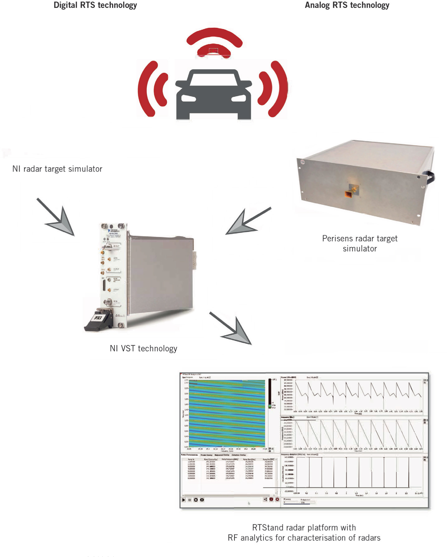 Testing Solutions for Autonomous Driving | SpringerLink