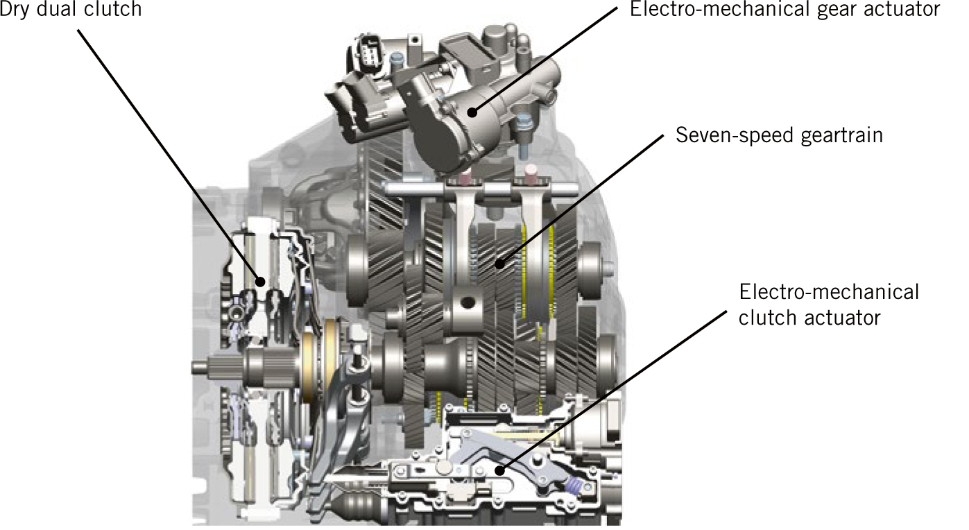 More Efficiency with the Dry Seven-speed Dual-clutch Transmission by