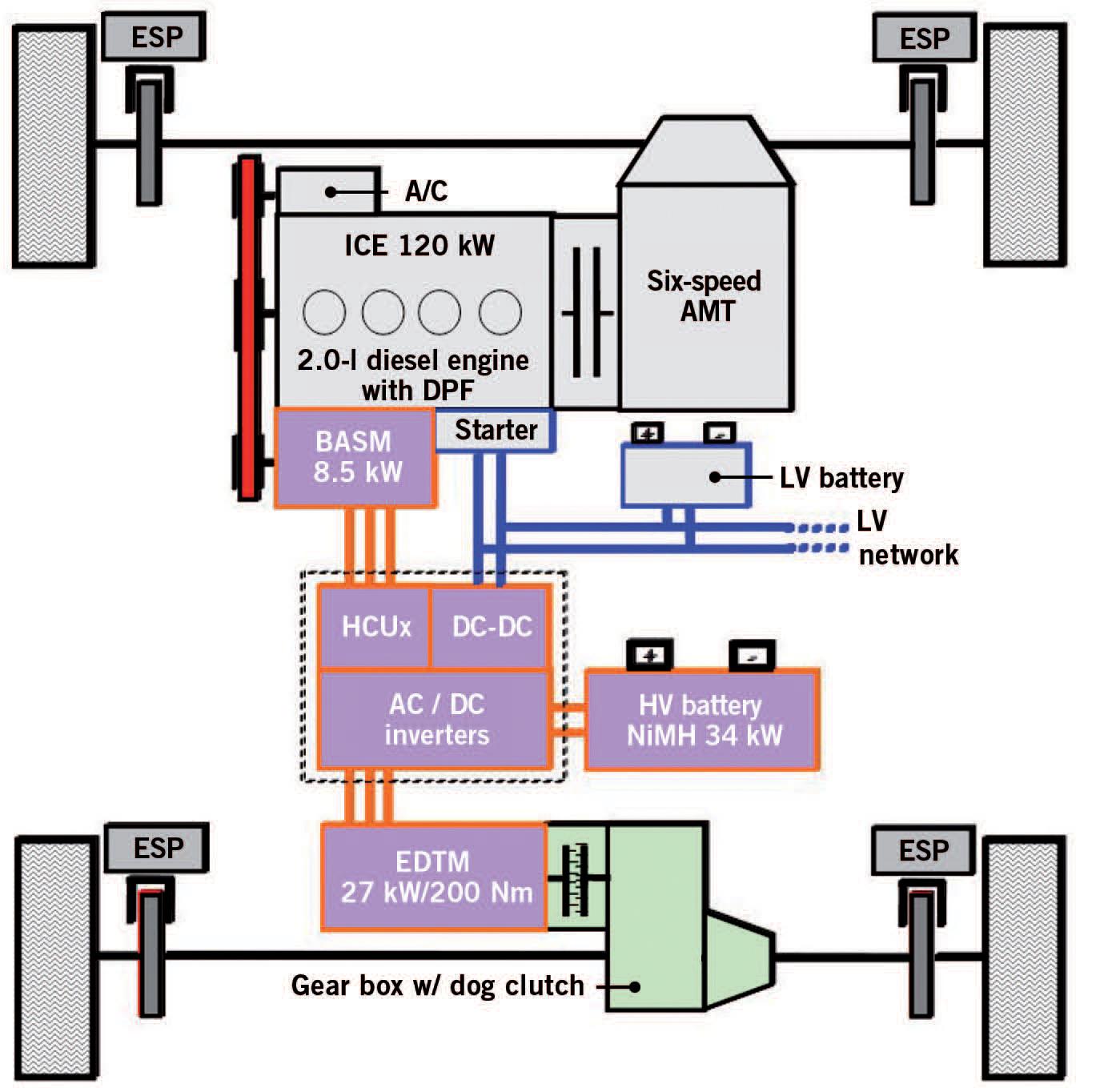 The New Hybrid Diesel Powertrain By Psa Springerlink Citroen Ds5 Wiring Diagram Open Image In Window