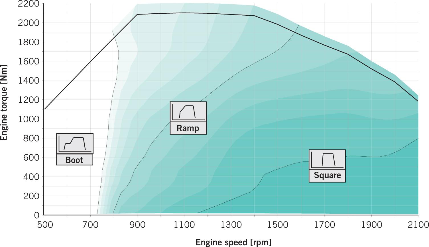 10 7-L Daimler HD Truck Engine for Euro VI and Tier 4   SpringerLink