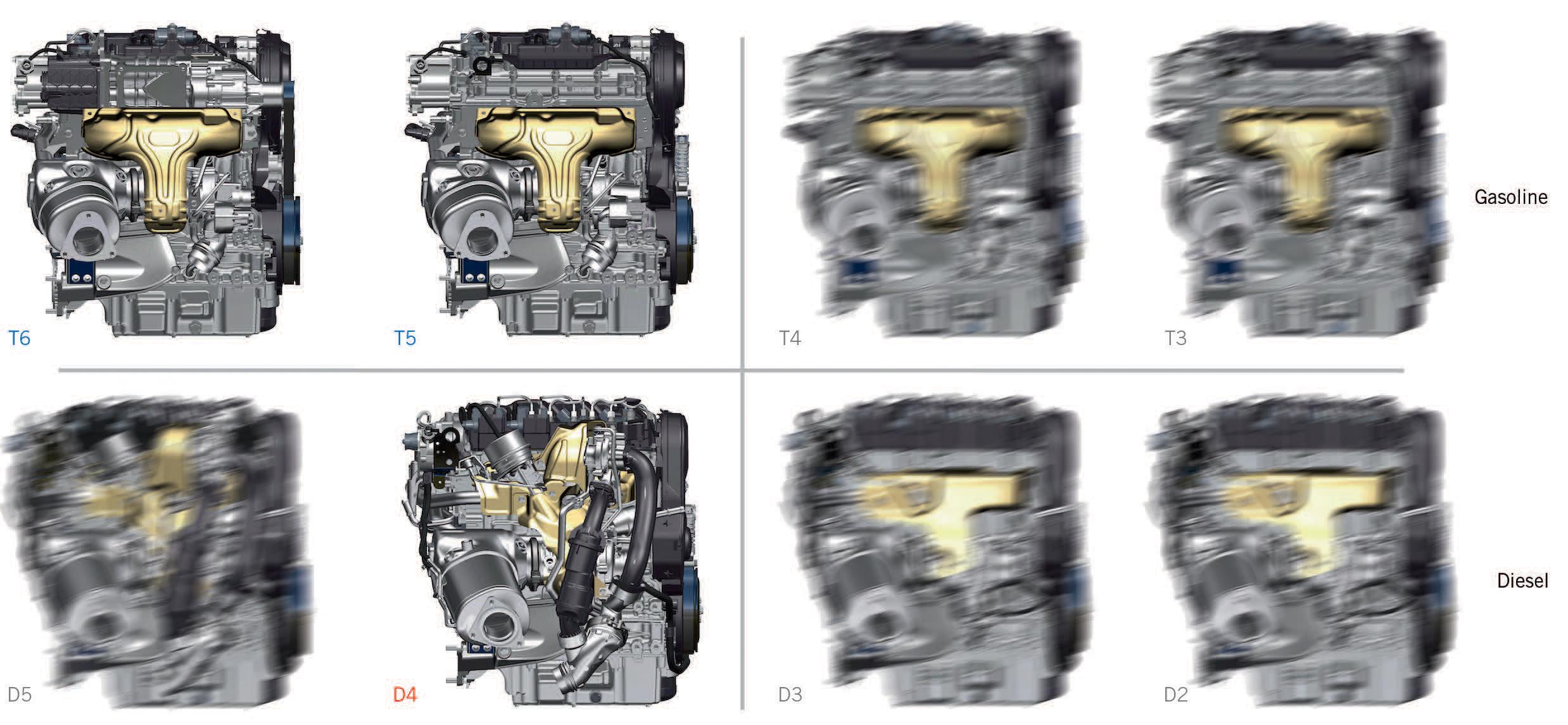 New Modular Engine Platform from Volvo | SpringerLink