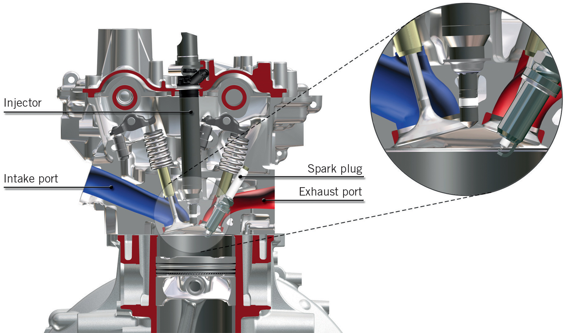 The new four-cylinder gasoline engines from Mercedes-Benz