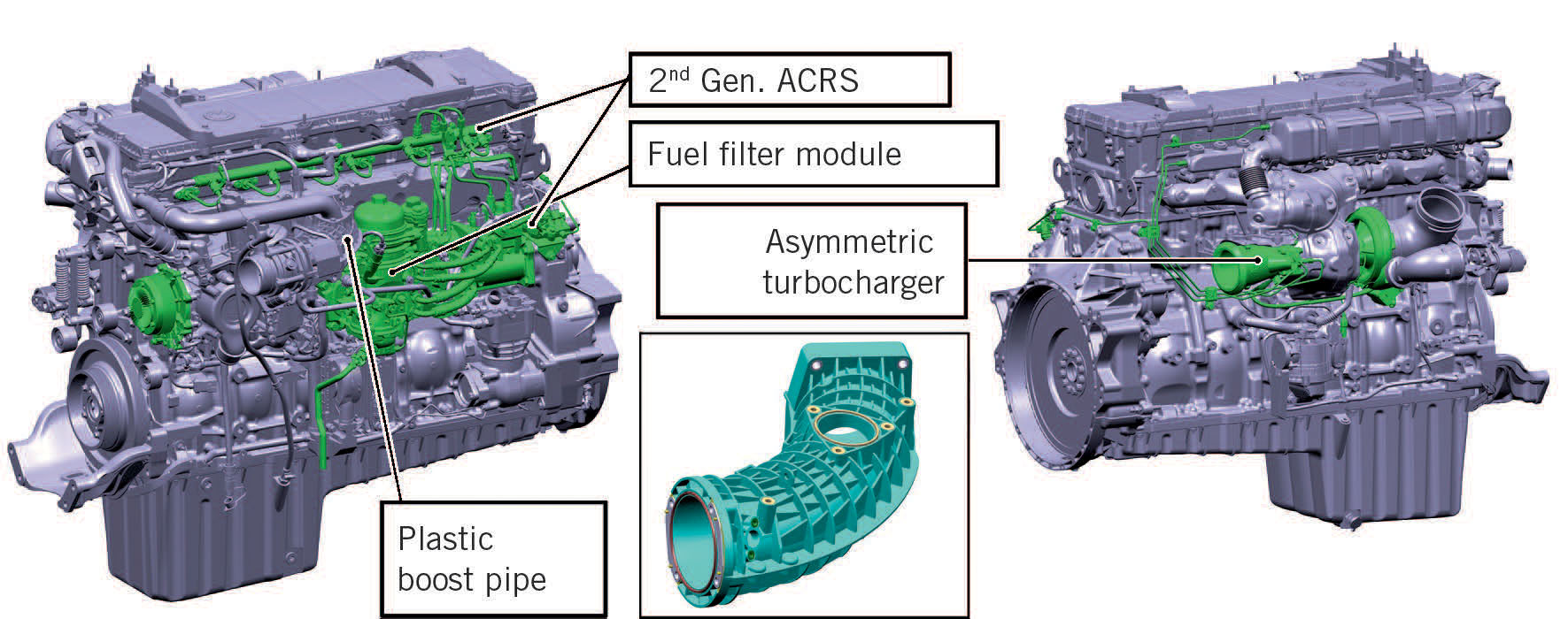 New 14 8-l HD Truck Engine from Daimler for NAFTA | SpringerLink