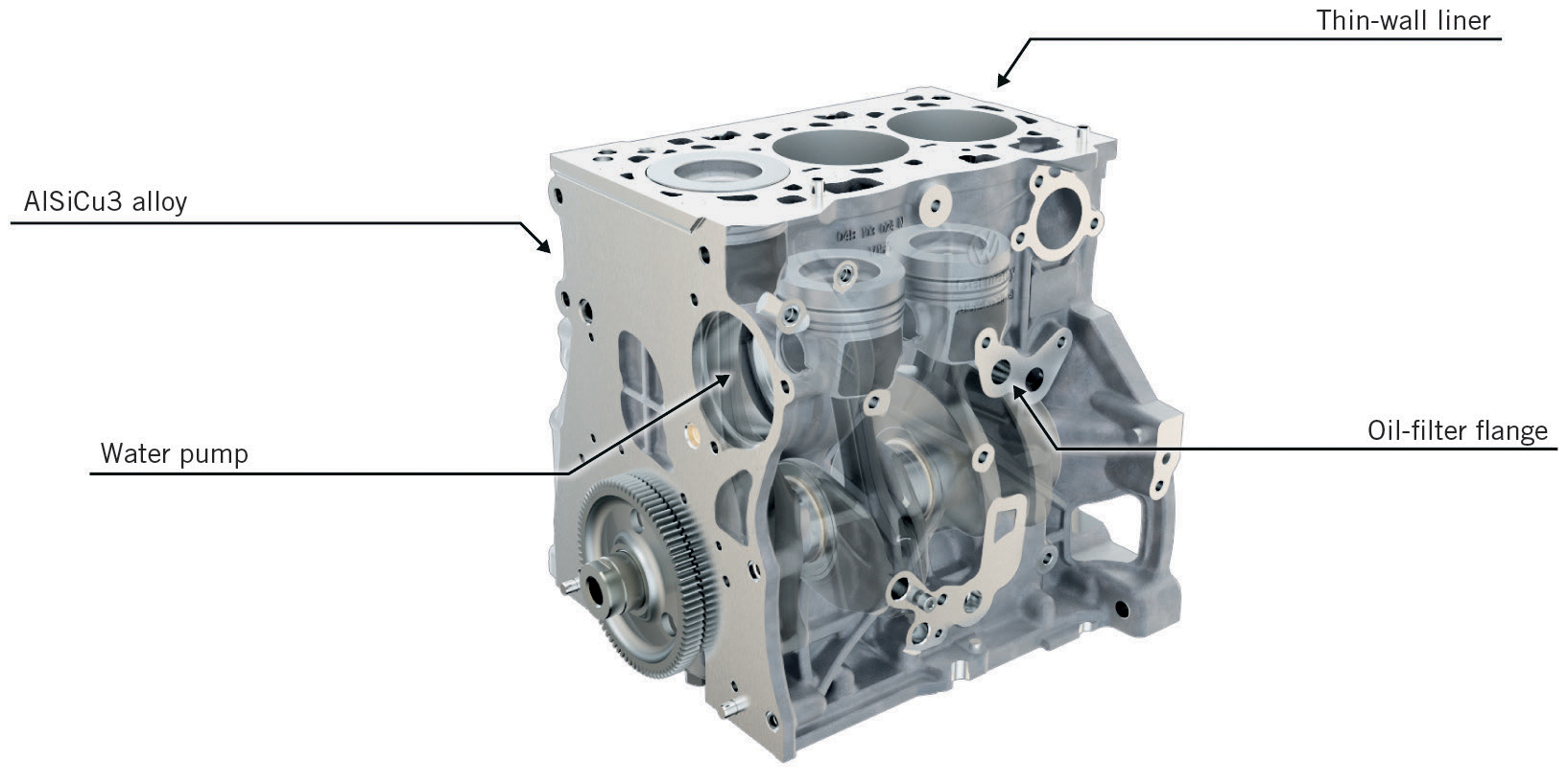 The New Three-Cylinder Engine from Volkswagen's Modular