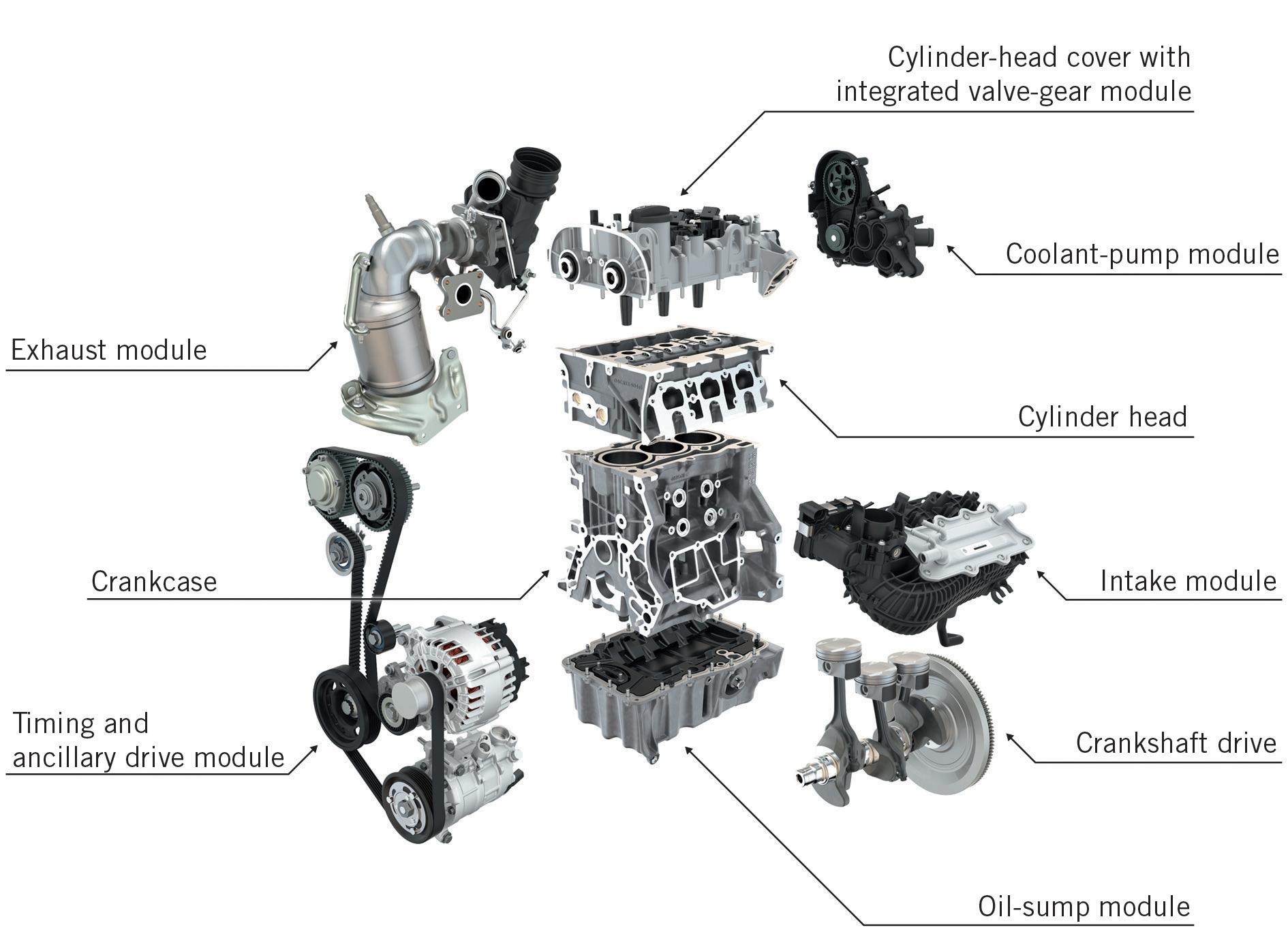 Vw 1 0 Tsi Engine Diagram - All Wiring Diagram
