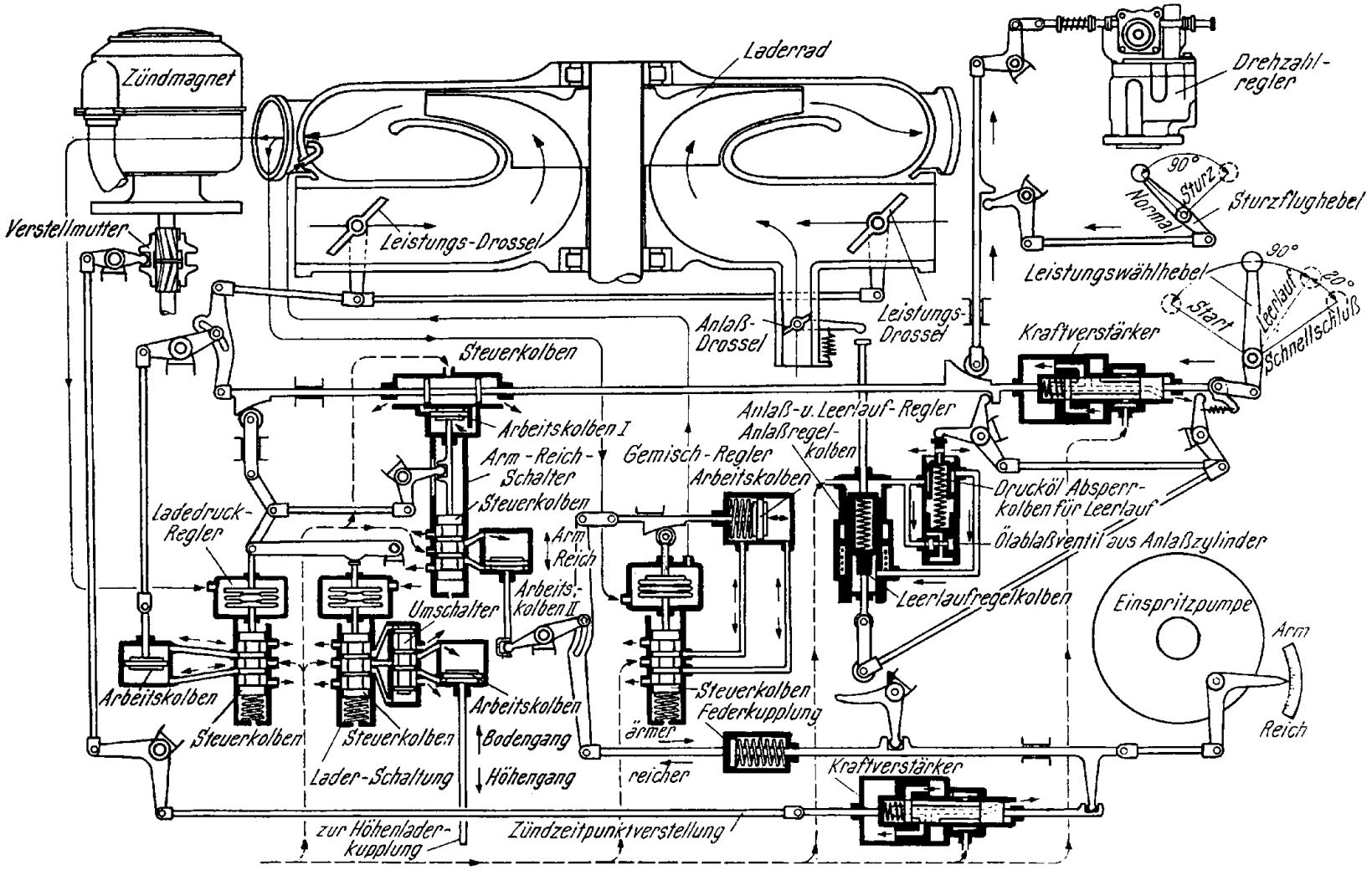 Stupendous Wiring Diagram For Heinkel Test Rig Online Wiring Diagram Wiring Digital Resources Bemuashebarightsorg