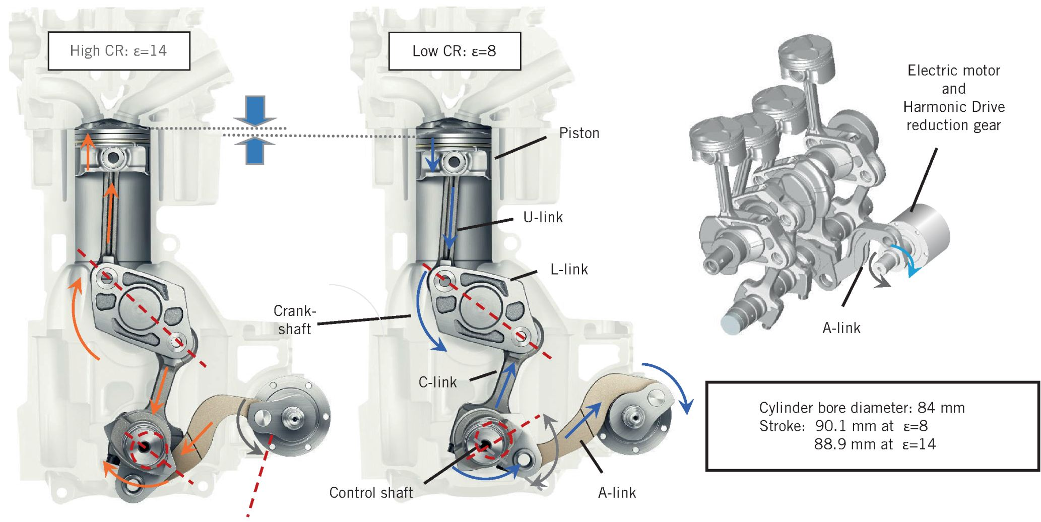 The New Nissan Vc Turbo With Variable Compression Ratio Springerlink V6 3000 Engine Diagram Open Image In Window