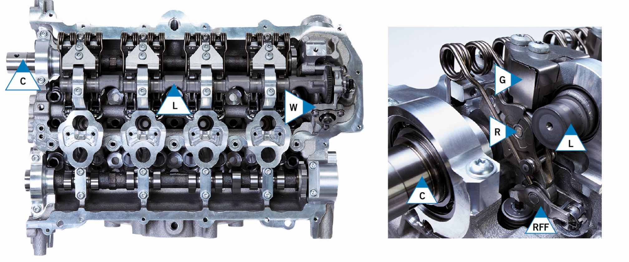Efficient Application of the Fully Variable Valve Train