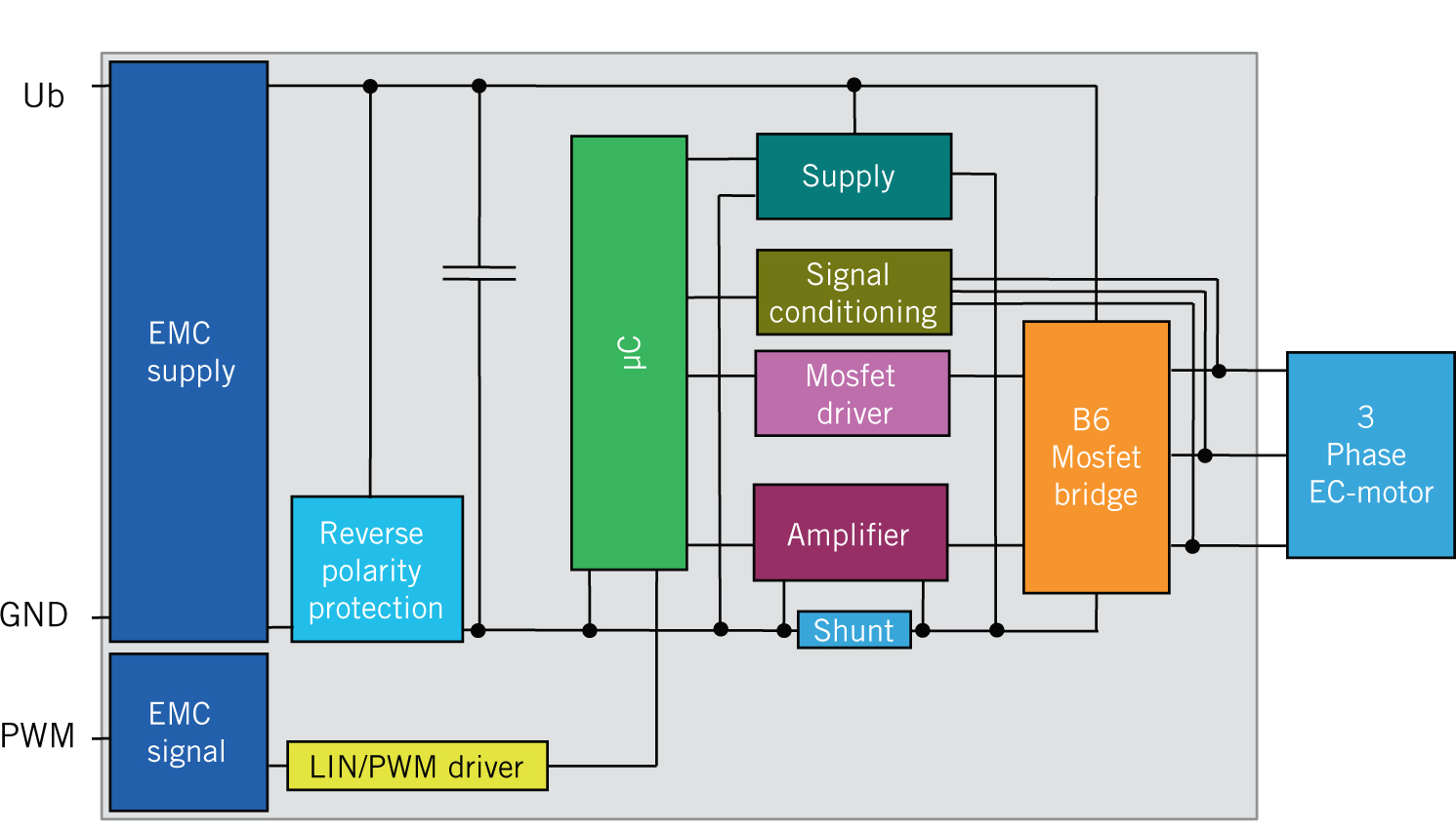 Savings By Further Development Of Intelligent Power Modules Simple Reversepolarityprotection Circuit Has No Voltage Drop Figure 3