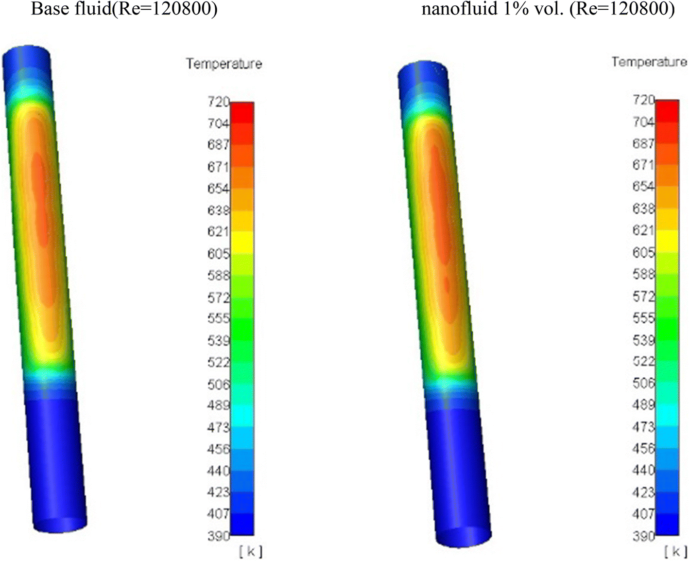 Numerical simulation of heat transfer improvement in the divertor of