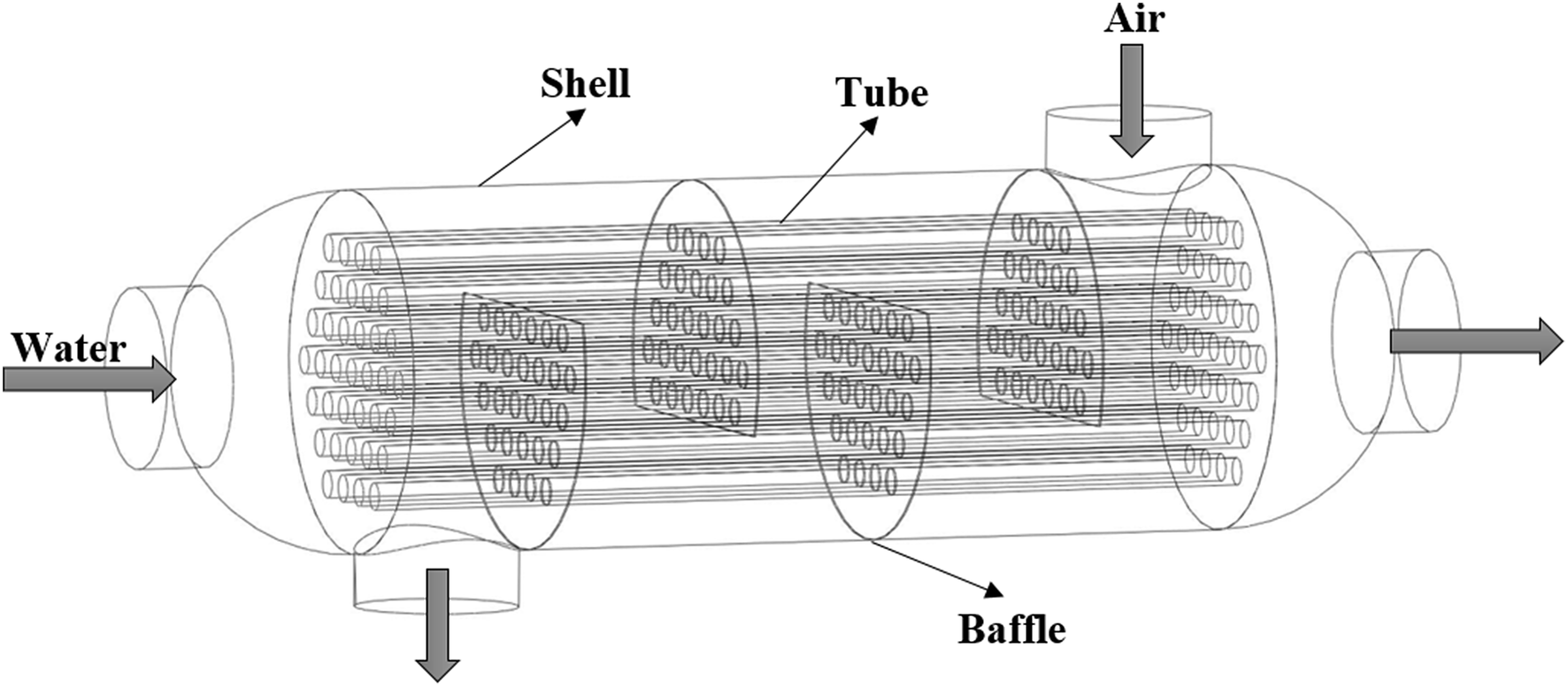 Numerical study of shell and tube heat exchanger with