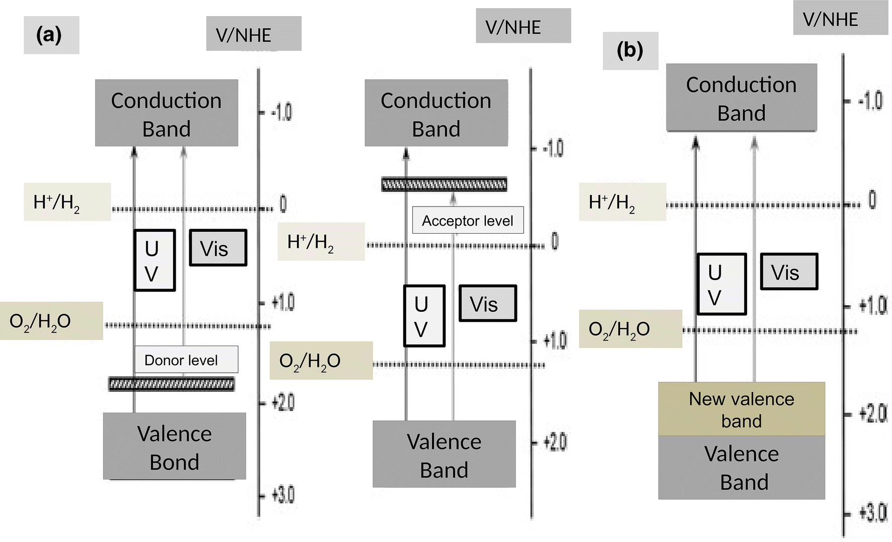 A Review On The Progress Of Nanostructure Materials For Energy Ultrasonic Generator Circuit Gt 100w 220v Fig 2 Schematic