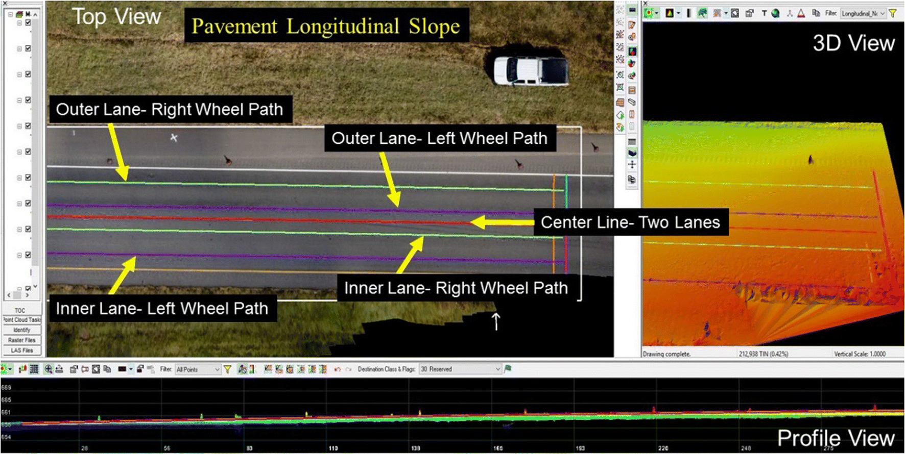 Evaluation of UAV–CRP Data for Monitoring Transportation