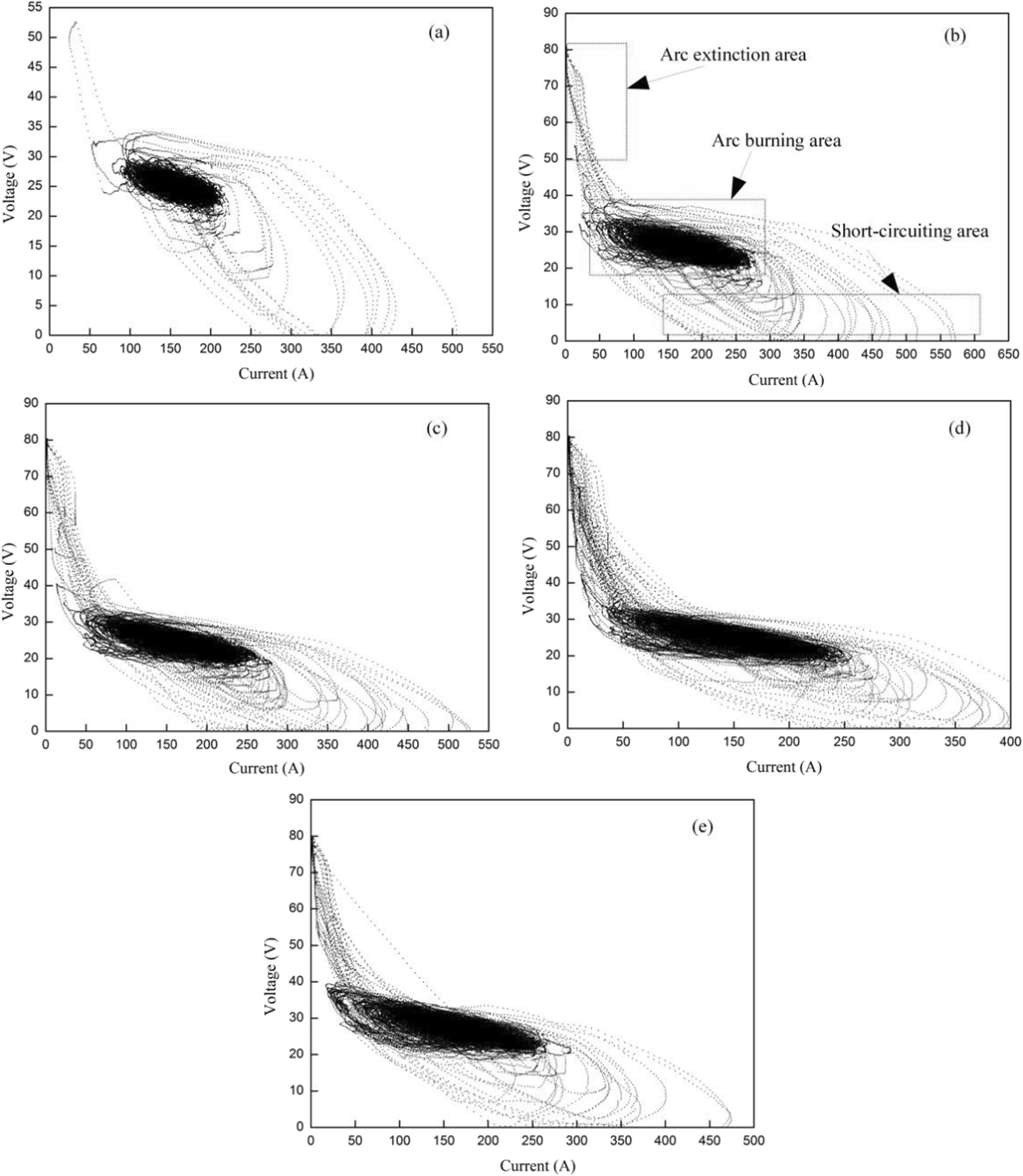 Influence Of Calcium Fluoride On Underwater Wet Welding Process Diagram Open Image In New Window