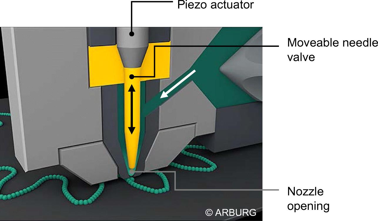 Plastic droplet welding: bond strength between plastic