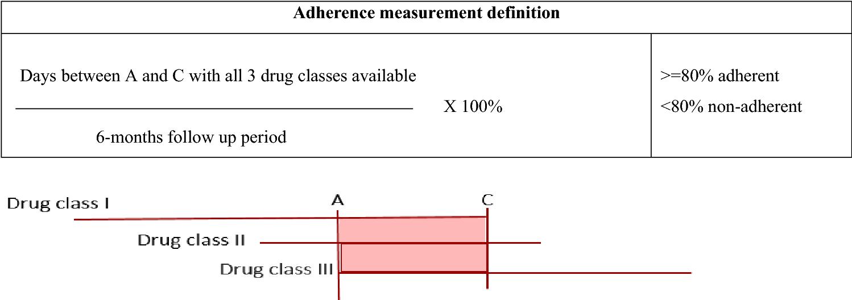 chloroquine phosphate suspension in hindi