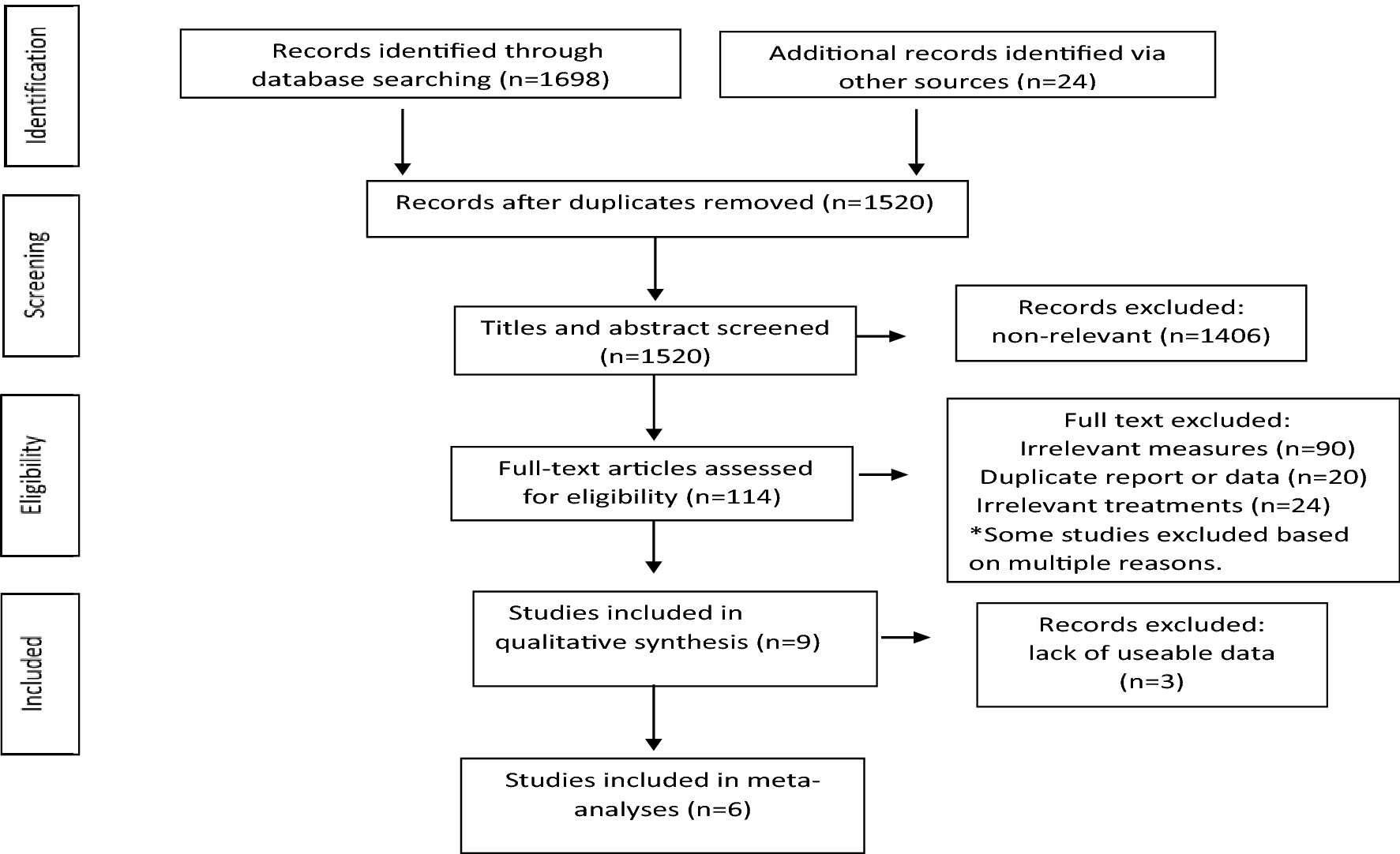 Clozapine and Psychosocial Function in Schizophrenia: A Systematic