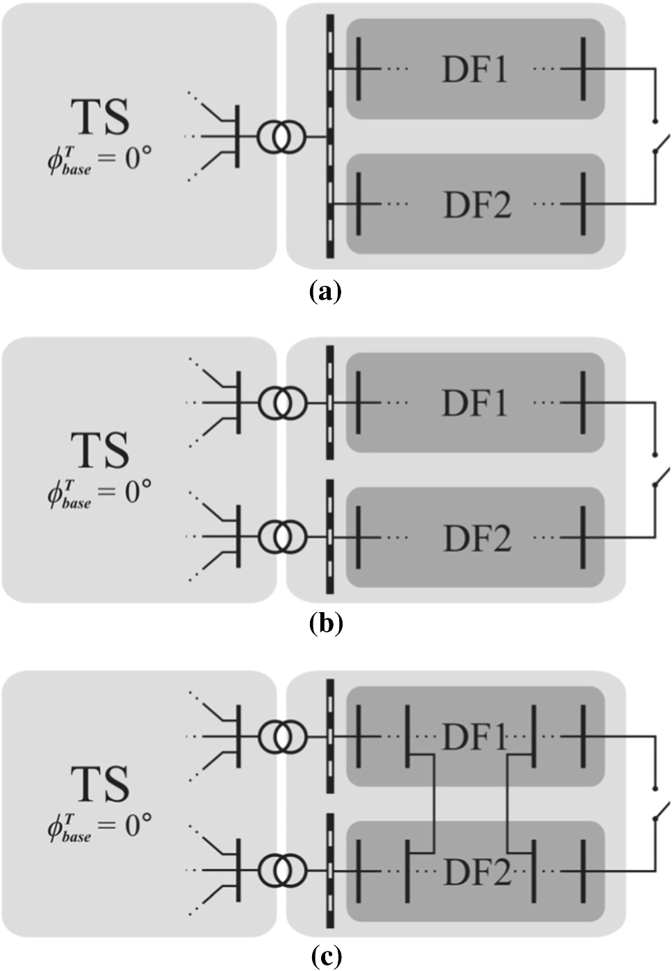 Unified Transmission and Distribution Fast Decoupled Power