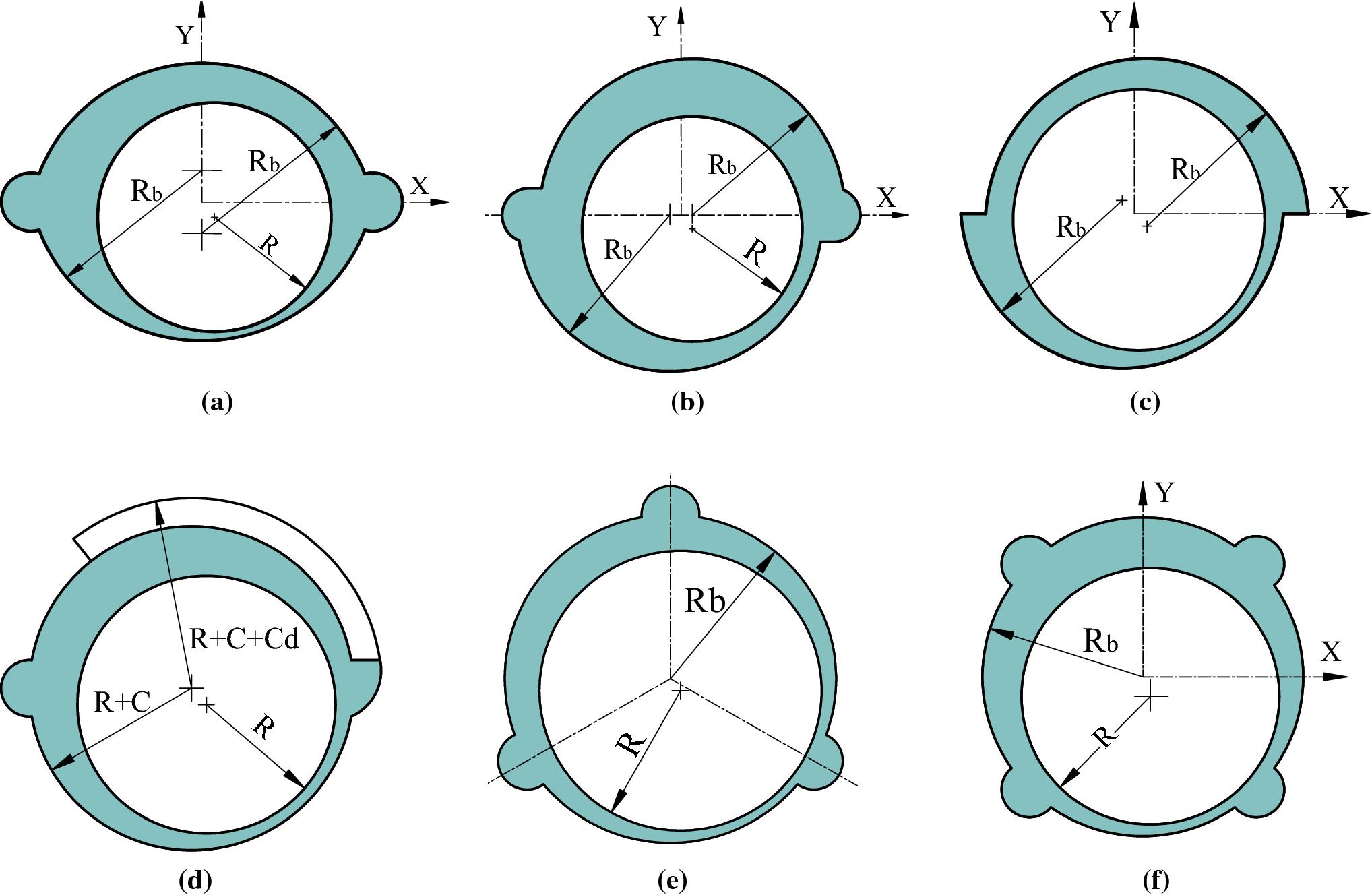 Numerical analysis of three lobe hydrodynamic journal bearing using ...