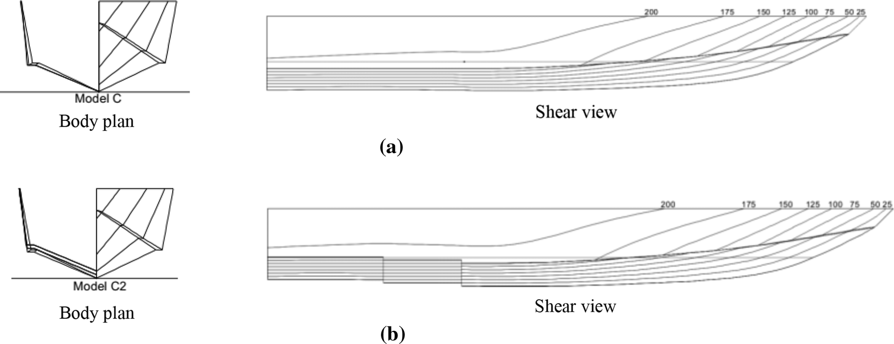 Hydrodynamic study of a double-stepped planing craft through