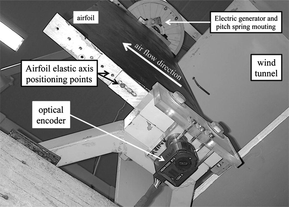 A novel design for an adaptive aeroelastic energy harvesting system