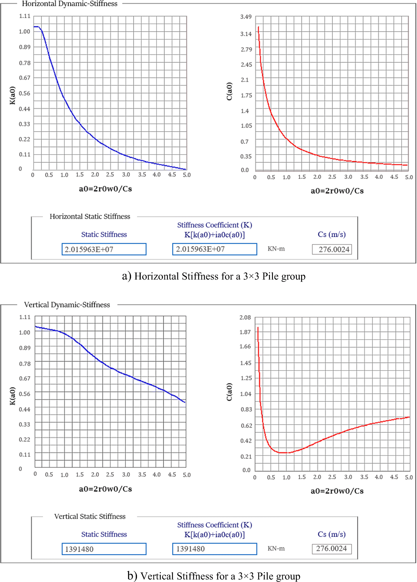 Effect of Soil–Pile–Structure Interaction on Seismic Design