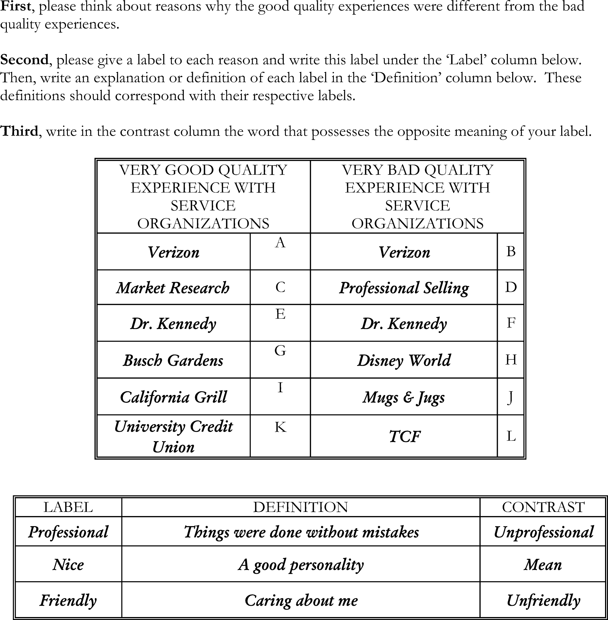 A Market-Based Procedure for Assessing and Improving Content