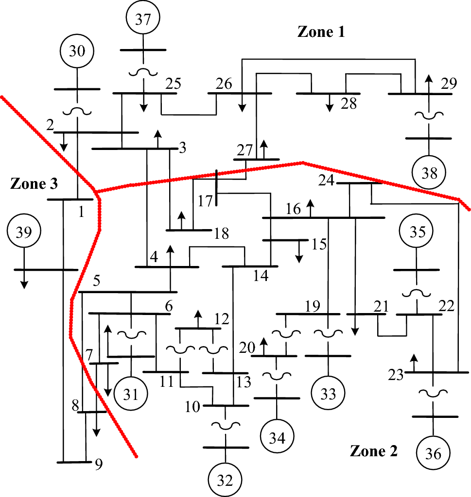 Power systems wide-area voltage stability assessment