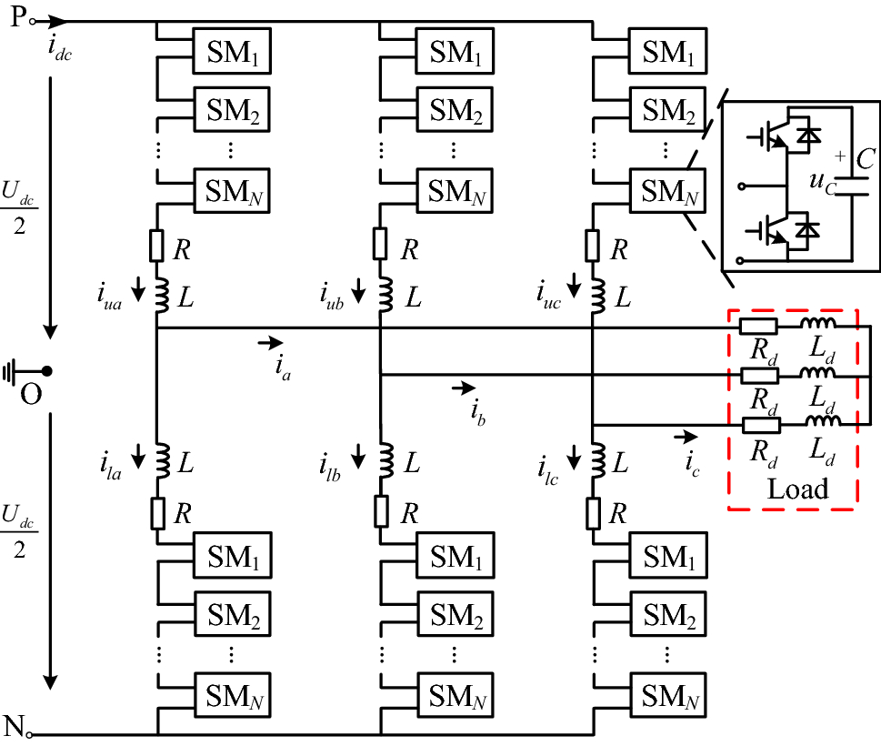carrier dynamic overlapping switching frequency optimal pulse width modulation method for
