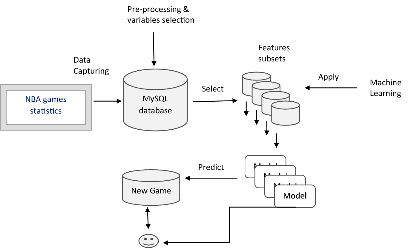 Kaggle Nfl Data