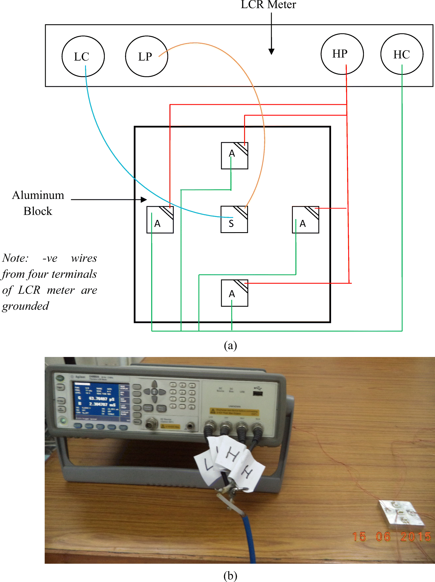 Modified Dual Piezo Configuration For Improved Structural Health Lcr Q Meter Block Diagram Fig 10 A Schematic