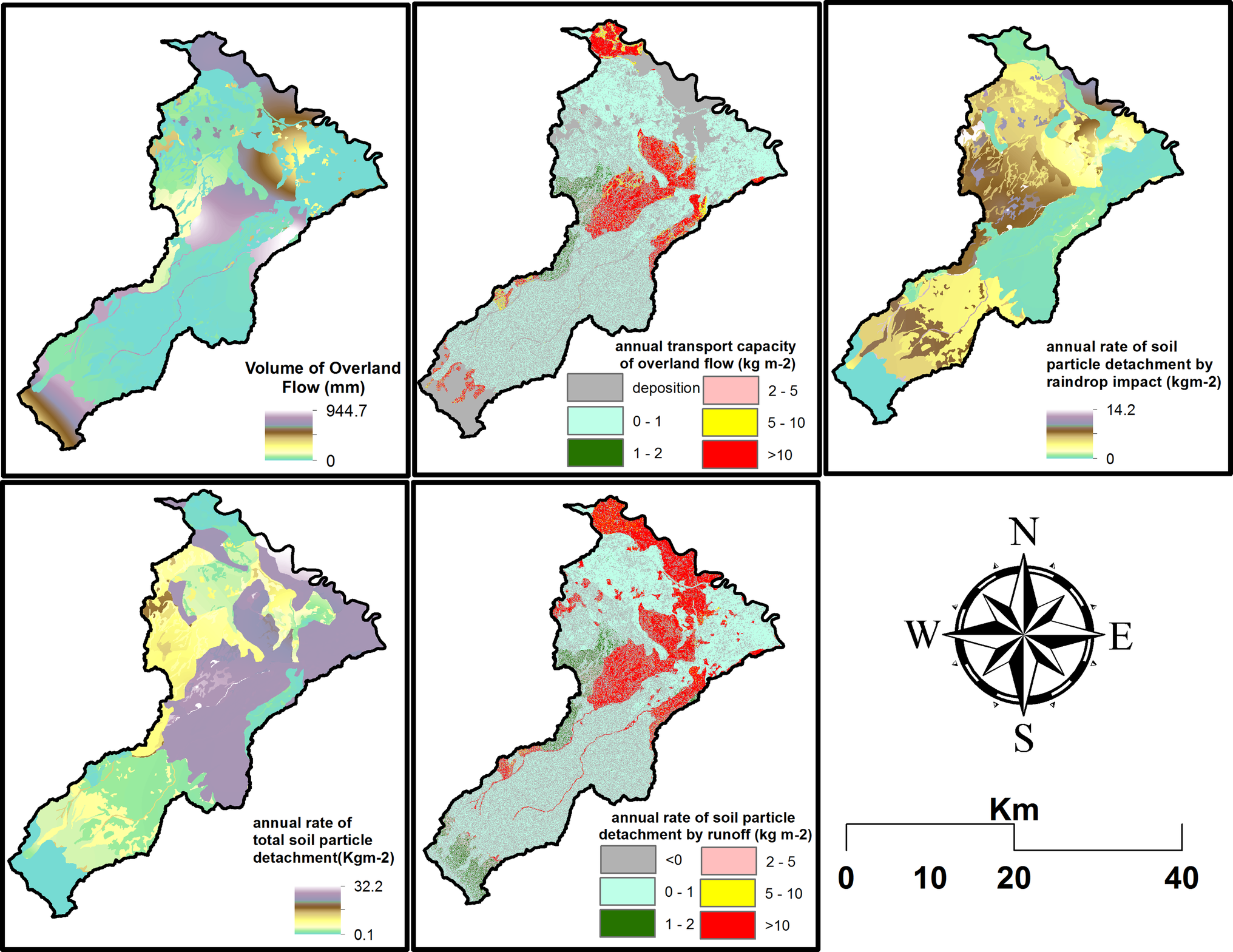 Comparative assessment of soil erosion modelling approaches