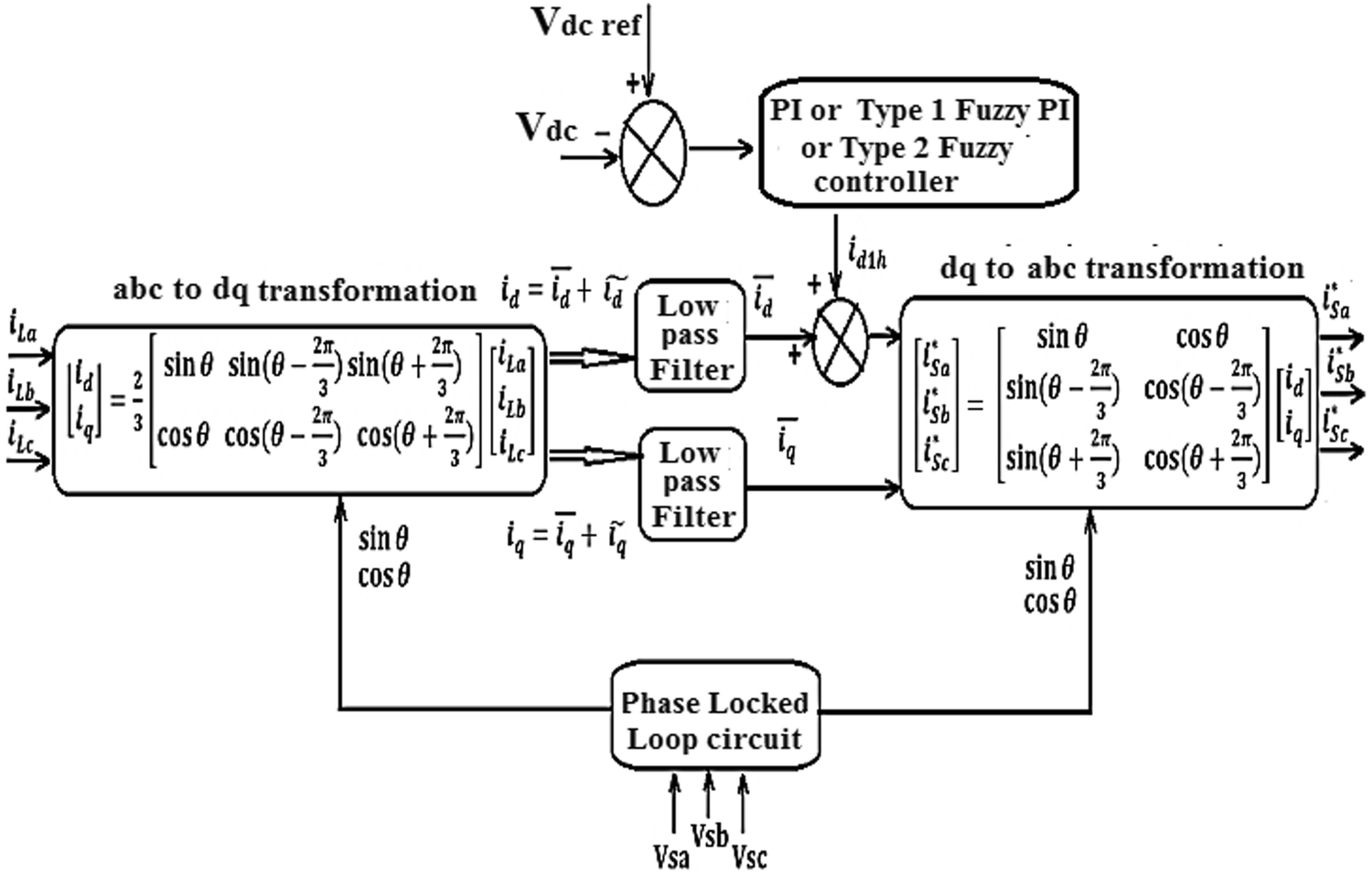 Interval Type-2 Fuzzy Logic Controller-Based Multi-level ... on