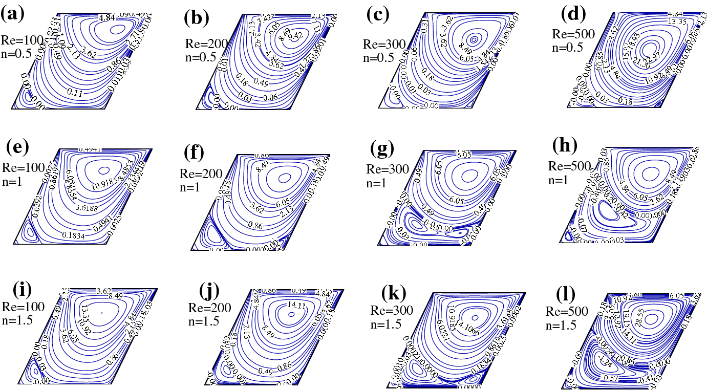 Numerical Simulation of Non-Newtonian Power-Law Fluid Flow